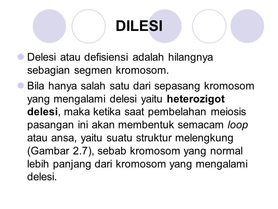 DILESI Delesi atau defisiensi adalah hilangnya sebagian segmen kromosom.