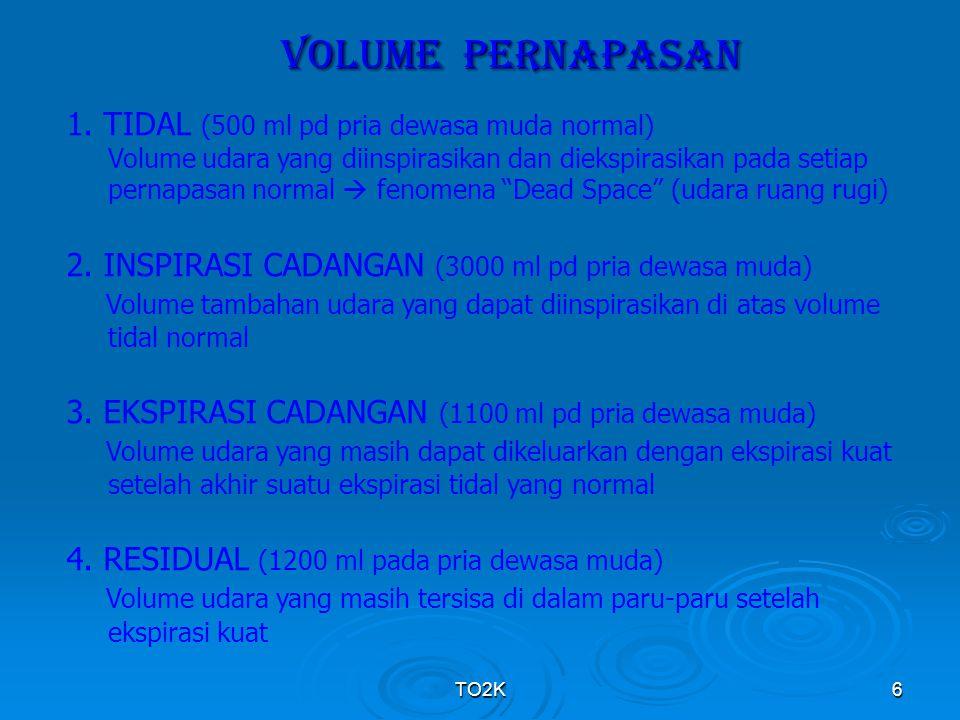 VOLUME PERNAPASAN 1. TIDAL (500 ml pd pria dewasa muda normal)