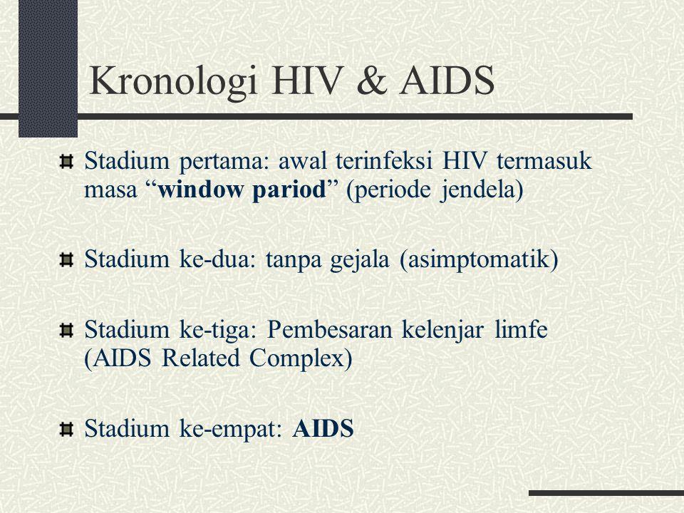 Kronologi HIV & AIDS Stadium pertama: awal terinfeksi HIV termasuk masa window pariod (periode jendela)