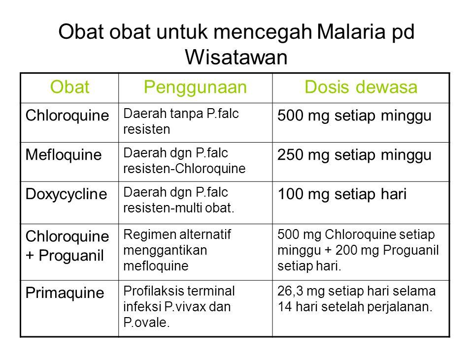 Obat obat untuk mencegah Malaria pd Wisatawan