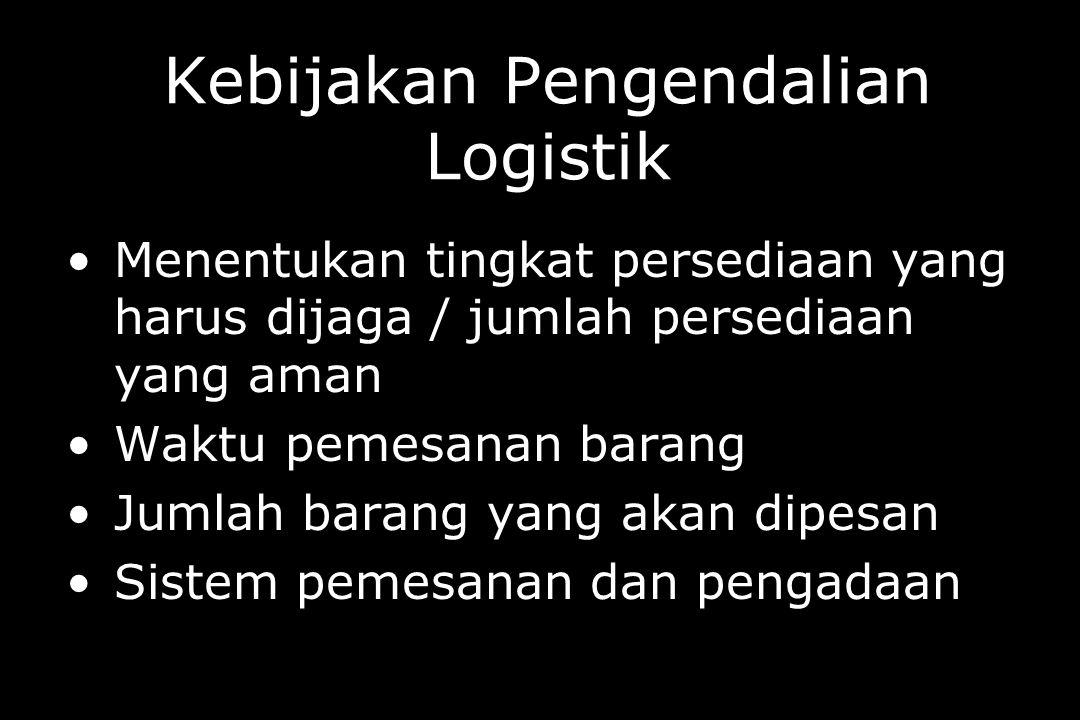 Kebijakan Pengendalian Logistik
