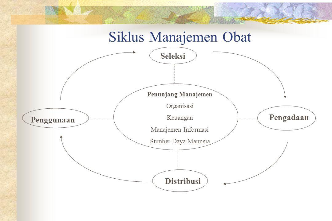 Siklus Manajemen Obat Seleksi Pengadaan Penggunaan Distribusi