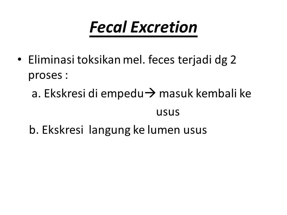 Fecal Excretion Eliminasi toksikan mel. feces terjadi dg 2 proses :