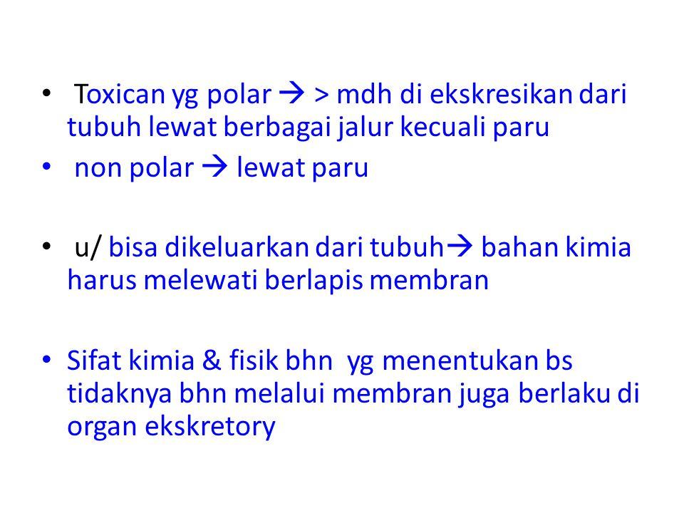 Toxican yg polar  > mdh di ekskresikan dari tubuh lewat berbagai jalur kecuali paru