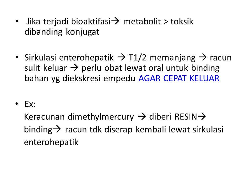 Jika terjadi bioaktifasi metabolit > toksik dibanding konjugat