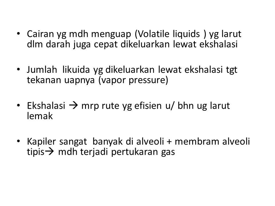 Cairan yg mdh menguap (Volatile liquids ) yg larut dlm darah juga cepat dikeluarkan lewat ekshalasi