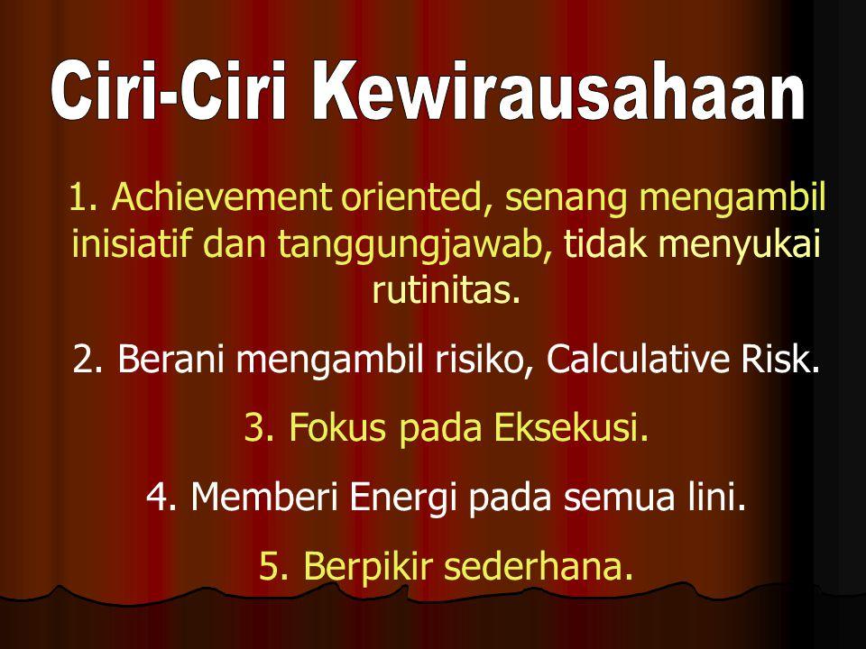 Ciri-Ciri Kewirausahaan