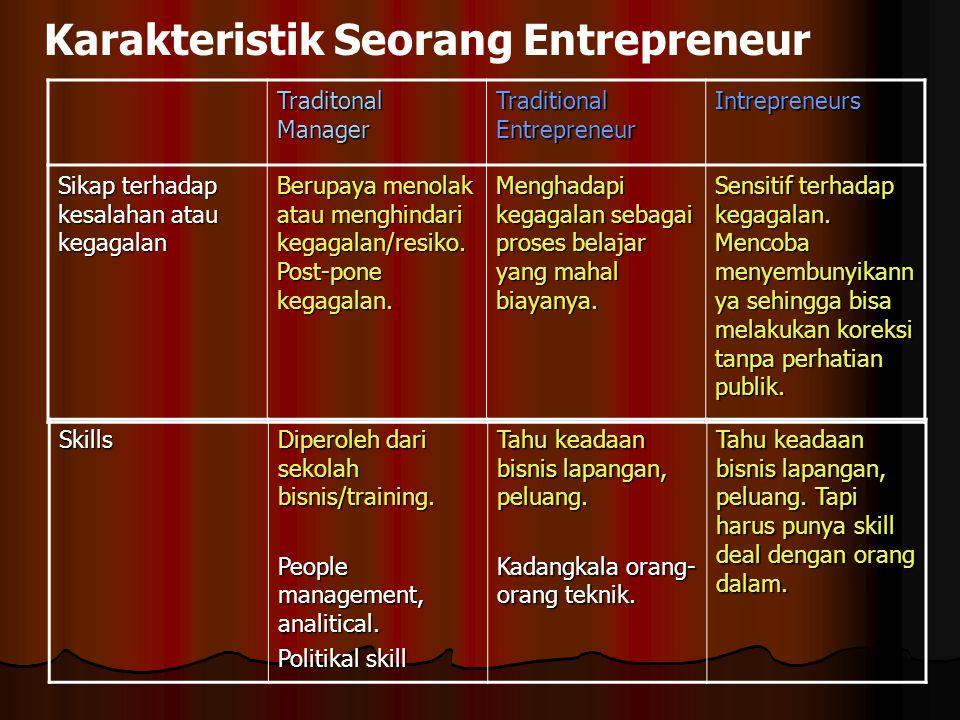 Karakteristik Seorang Entrepreneur