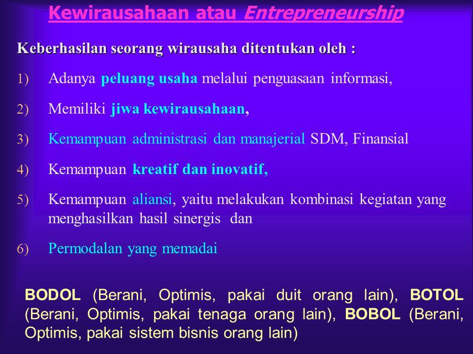Kewirausahaan atau Entrepreneurship