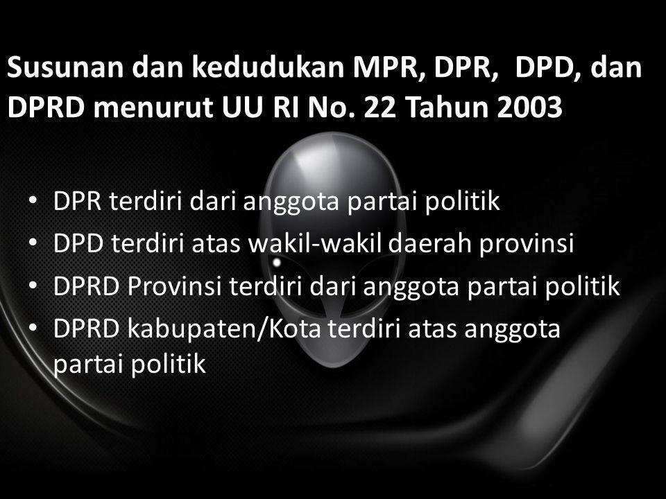 Susunan dan kedudukan MPR, DPR, DPD, dan DPRD menurut UU RI No