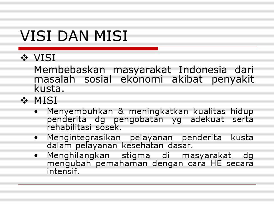 VISI DAN MISI VISI. Membebaskan masyarakat Indonesia dari masalah sosial ekonomi akibat penyakit kusta.