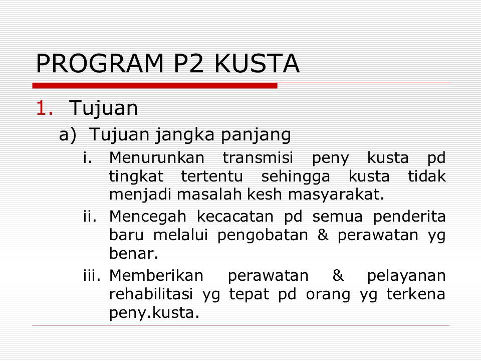 PROGRAM P2 KUSTA Tujuan Tujuan jangka panjang
