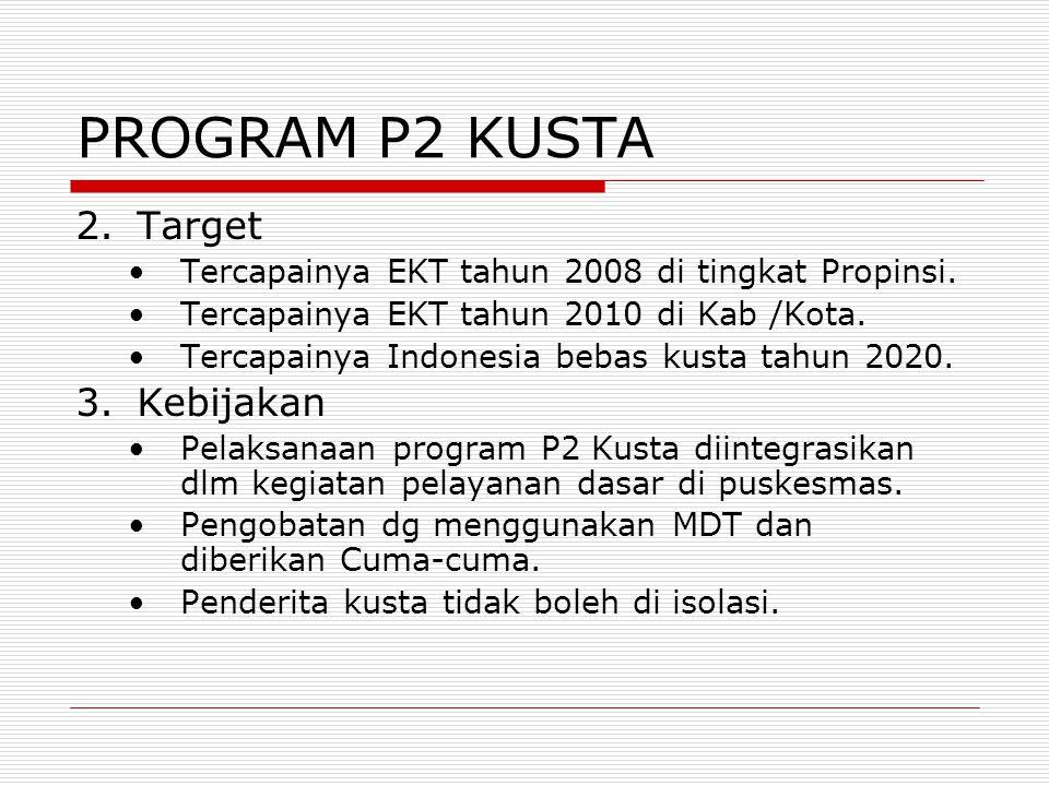 PROGRAM P2 KUSTA Target Kebijakan