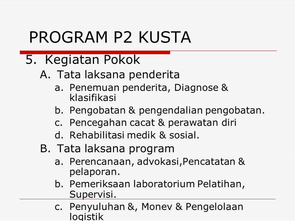 PROGRAM P2 KUSTA Kegiatan Pokok Tata laksana penderita