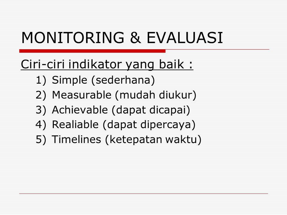 MONITORING & EVALUASI Ciri-ciri indikator yang baik :