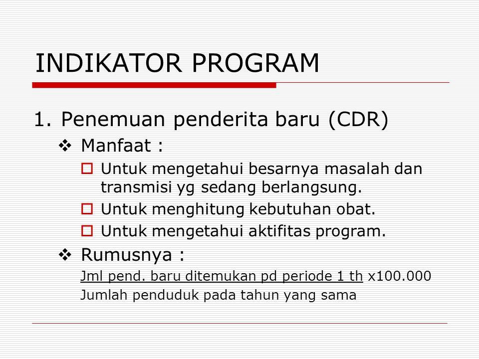 INDIKATOR PROGRAM Penemuan penderita baru (CDR) Manfaat : Rumusnya :