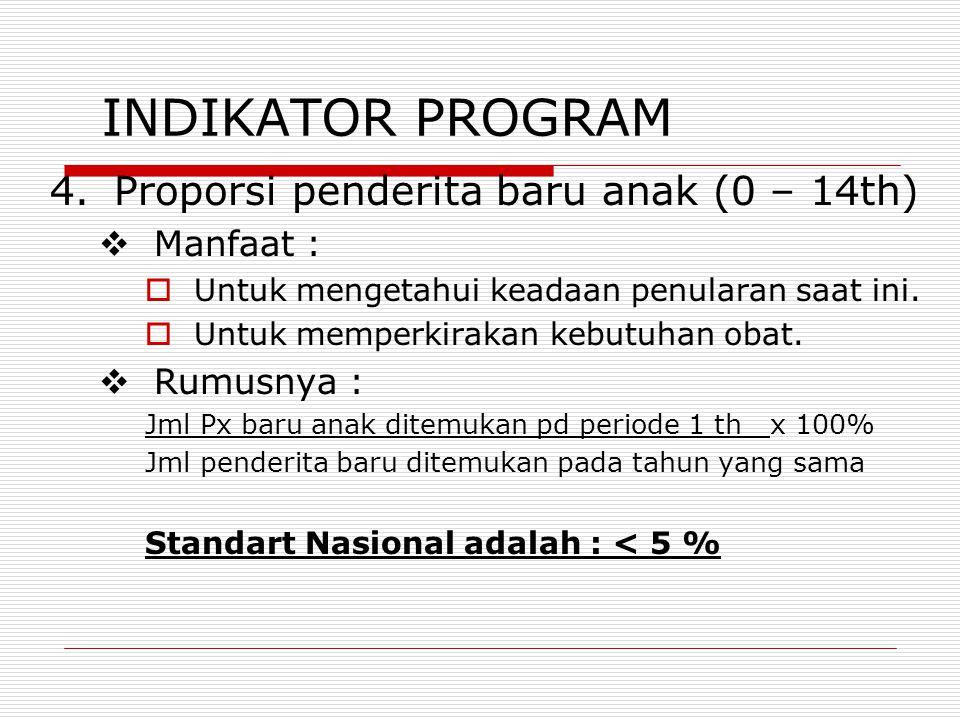INDIKATOR PROGRAM 4. Proporsi penderita baru anak (0 – 14th) Manfaat :