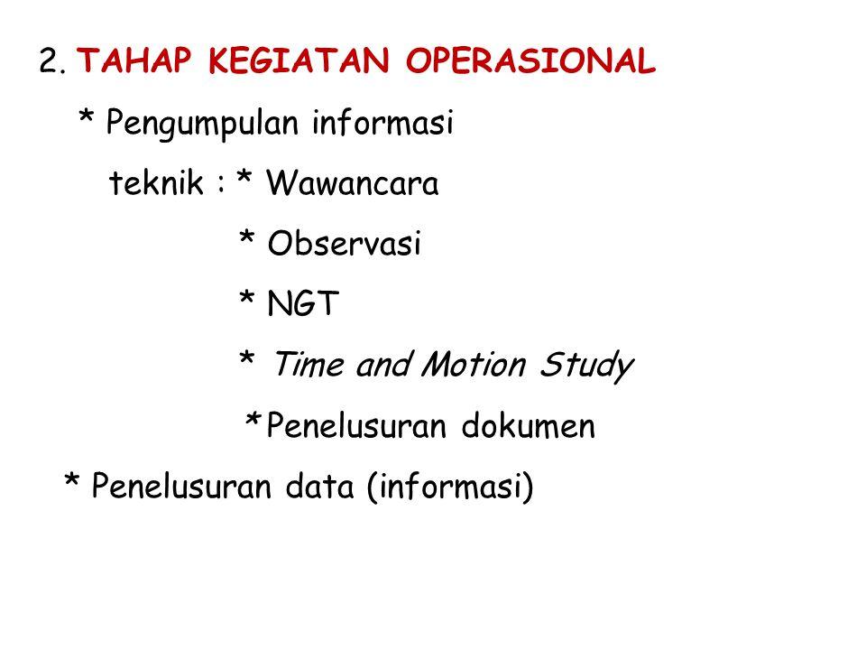 2. TAHAP KEGIATAN OPERASIONAL * Pengumpulan informasi