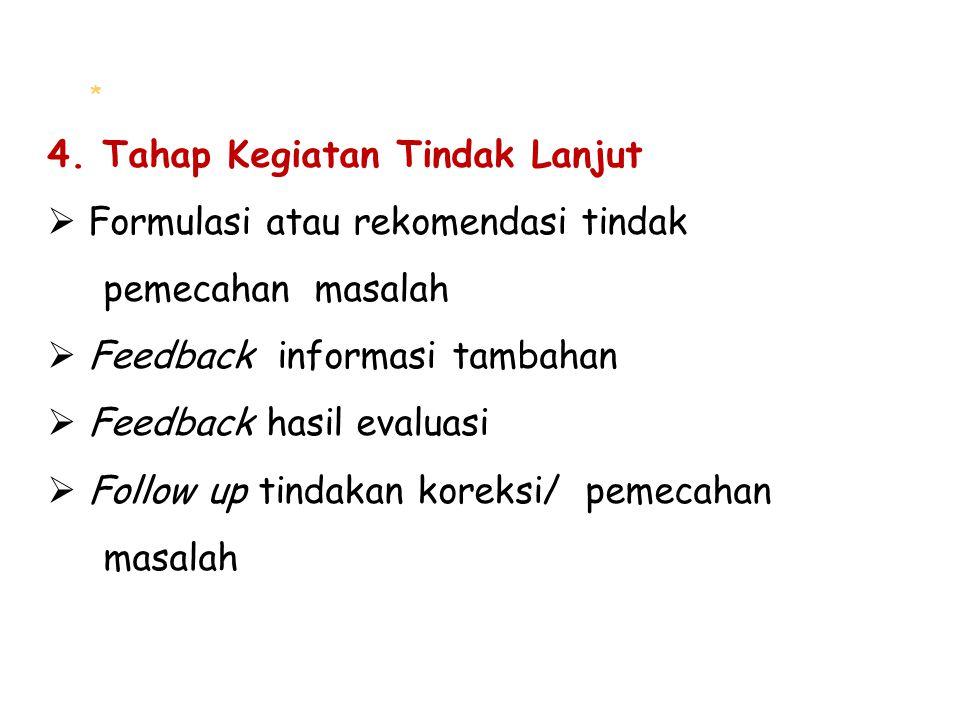 4. Tahap Kegiatan Tindak Lanjut Formulasi atau rekomendasi tindak