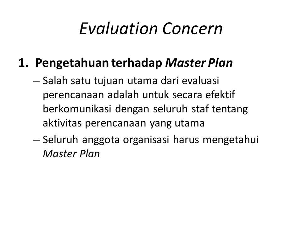 Evaluation Concern Pengetahuan terhadap Master Plan