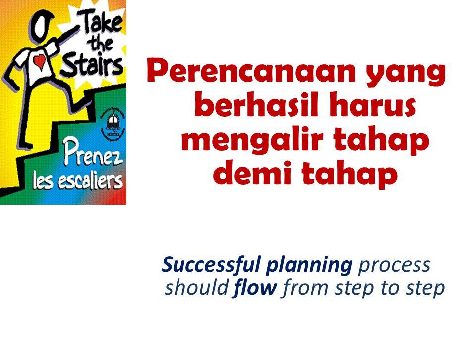 Perencanaan yang berhasil harus mengalir tahap demi tahap