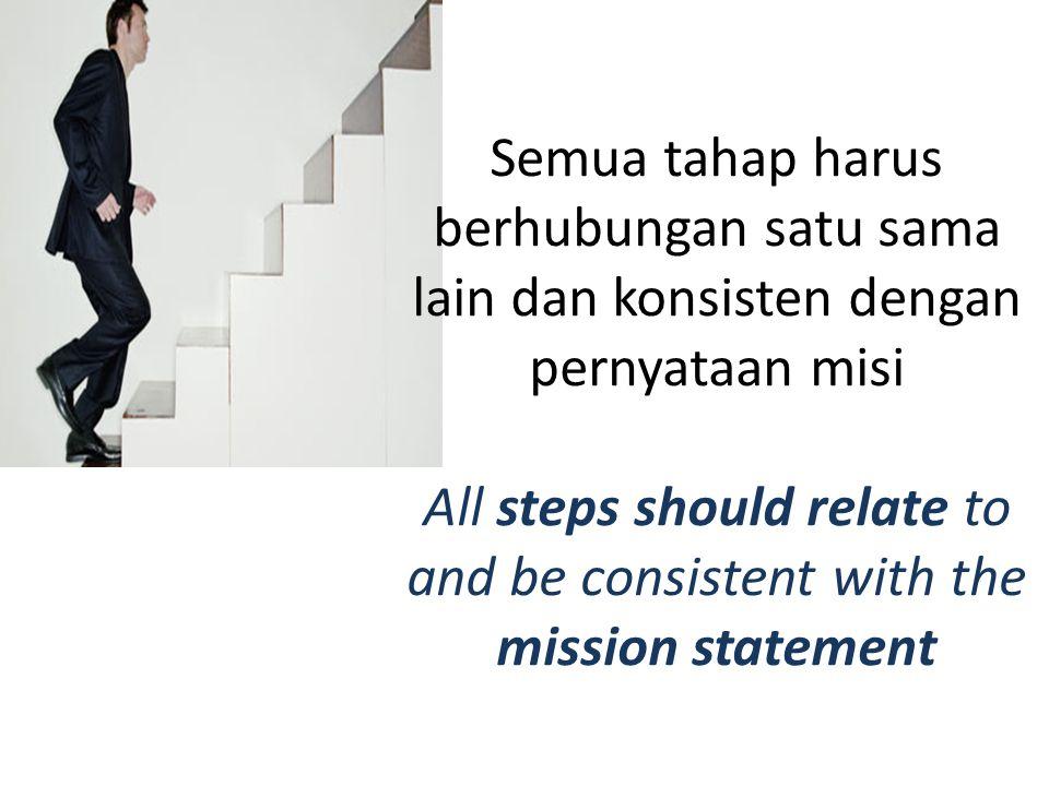 Semua tahap harus berhubungan satu sama lain dan konsisten dengan pernyataan misi