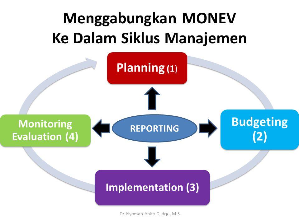 Menggabungkan MONEV Ke Dalam Siklus Manajemen