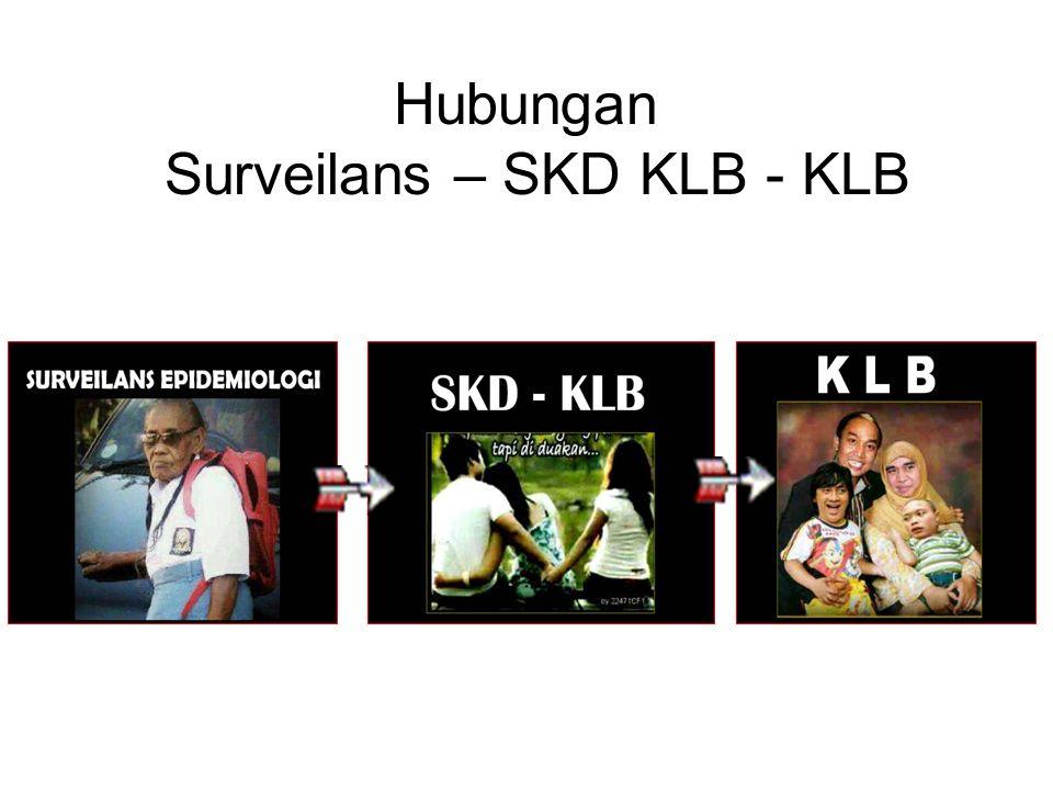 Surveilans – SKD KLB - KLB