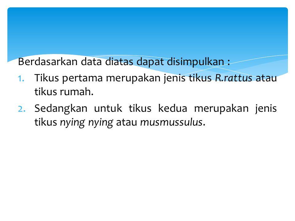 Berdasarkan data diatas dapat disimpulkan :