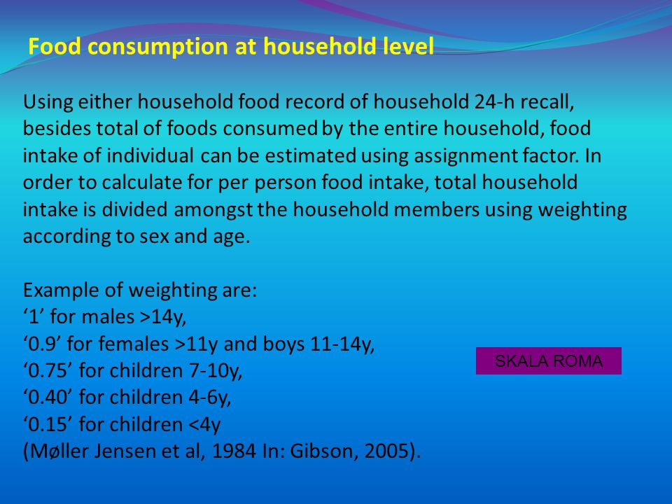 Food consumption at household level
