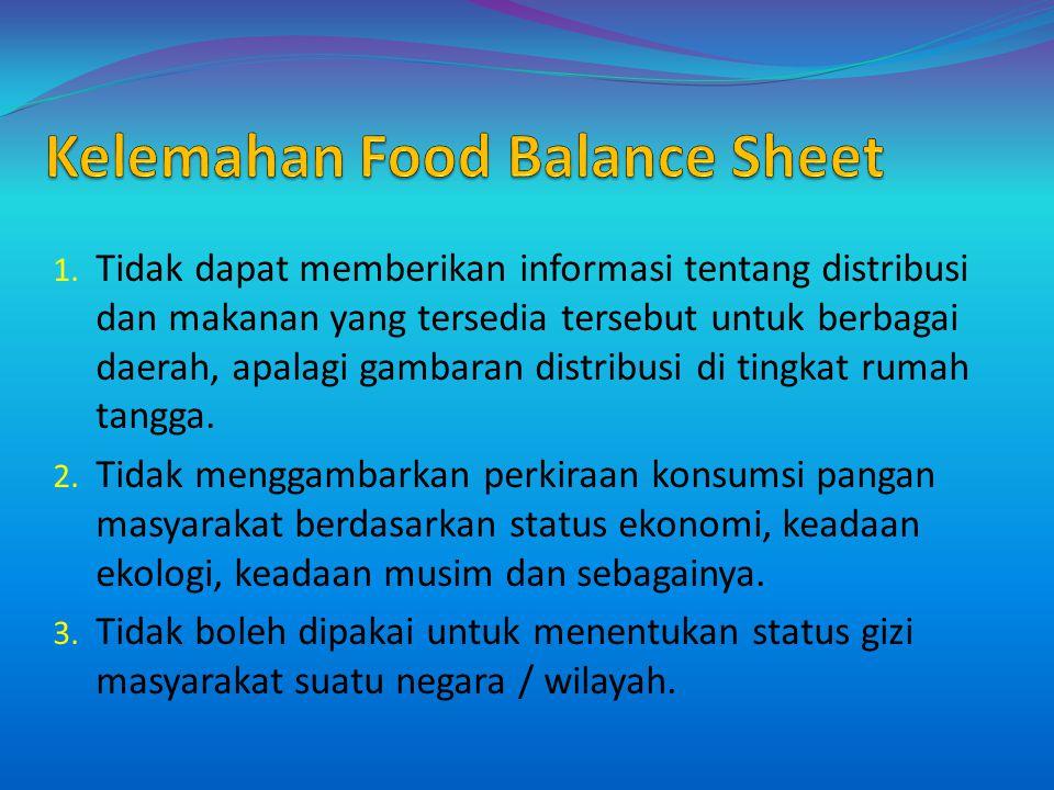 Kelemahan Food Balance Sheet