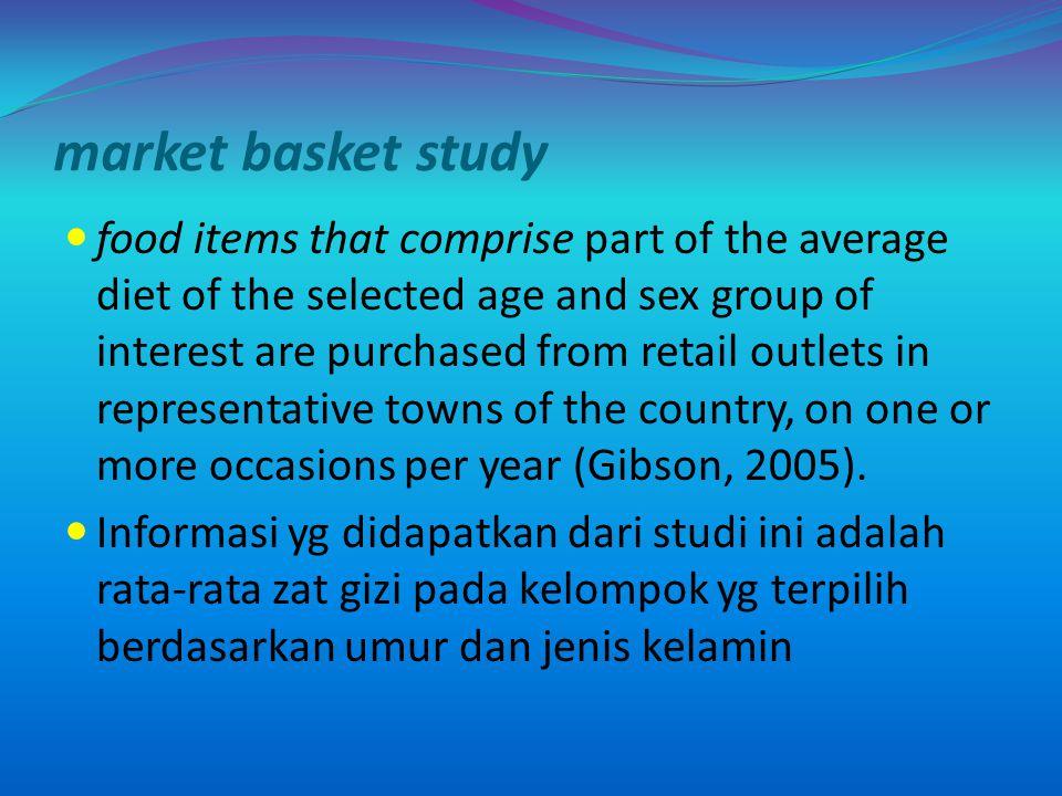 market basket study