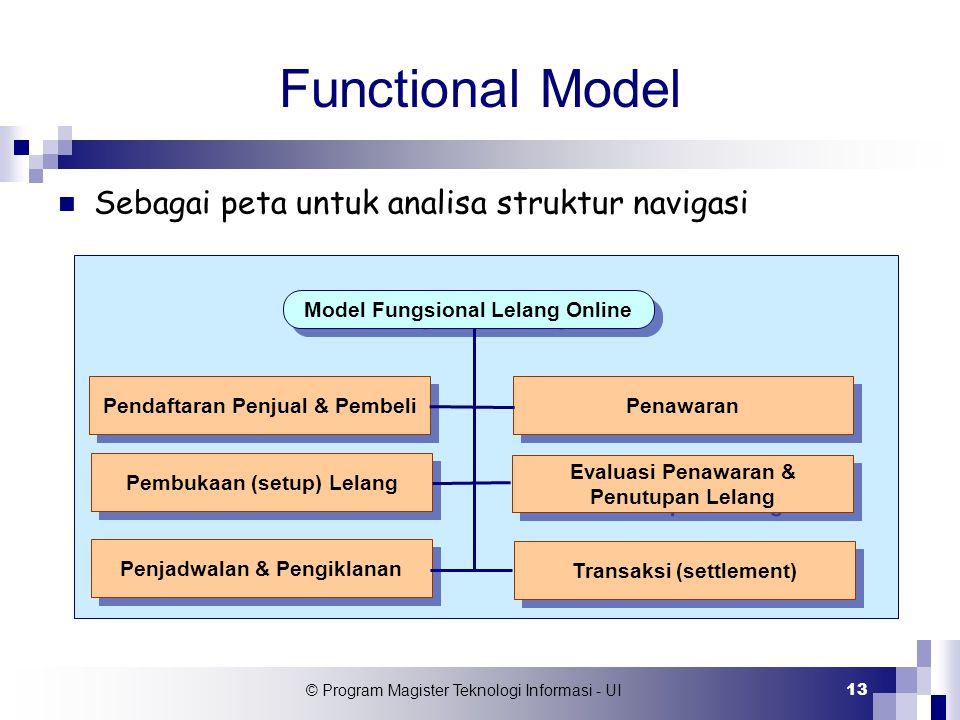 Functional Model Sebagai peta untuk analisa struktur navigasi