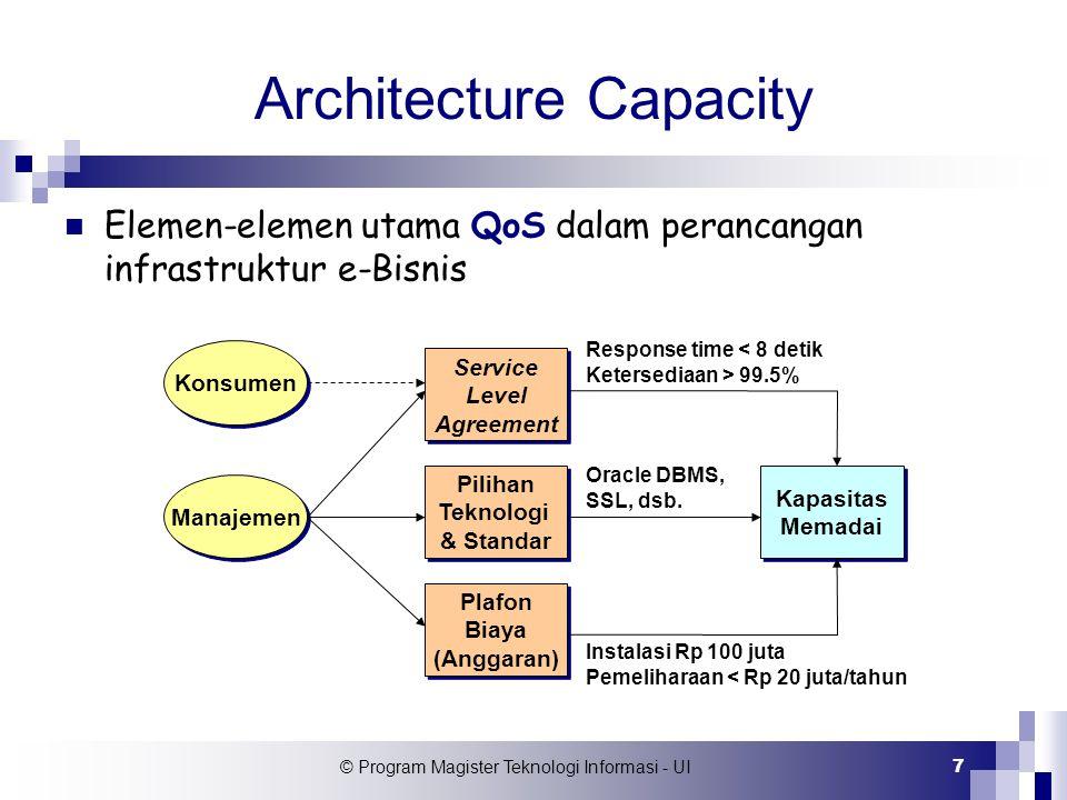 Architecture Capacity
