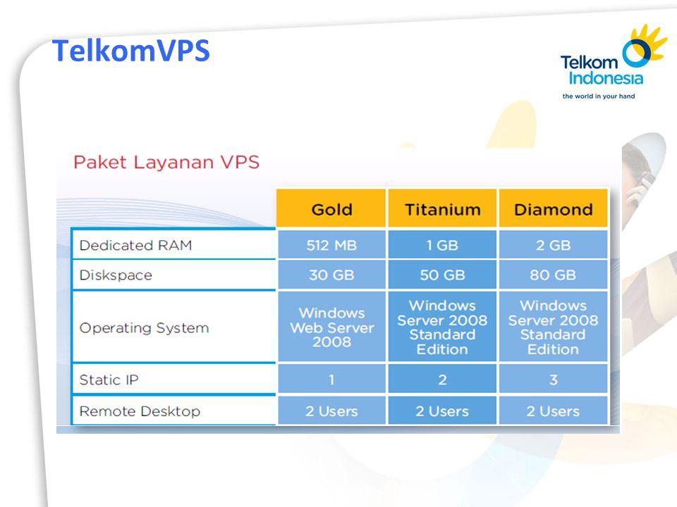 TelkomVPS