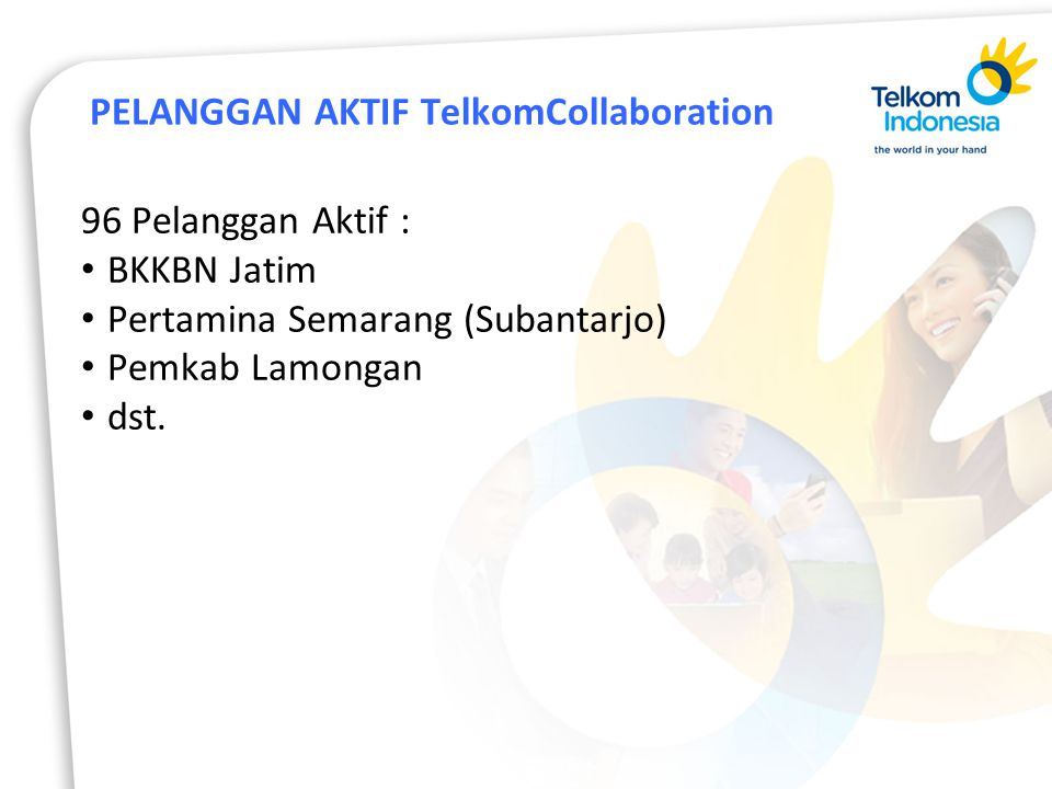 PELANGGAN AKTIF TelkomCollaboration