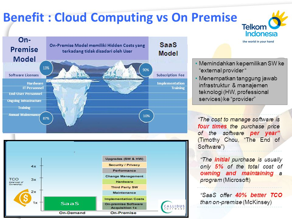 Benefit : Cloud Computing vs On Premise