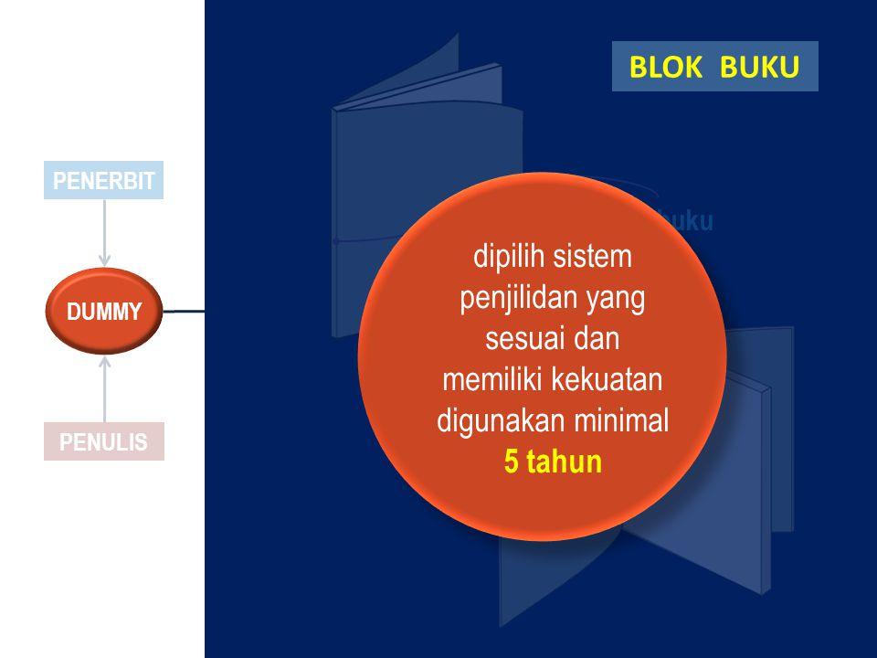 BLOK BUKU PENERBIT. dipilih sistem penjilidan yang sesuai dan memiliki kekuatan digunakan minimal 5 tahun.