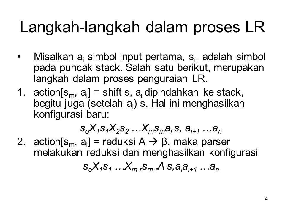 Langkah-langkah dalam proses LR