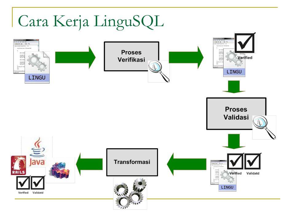 Cara Kerja LinguSQL