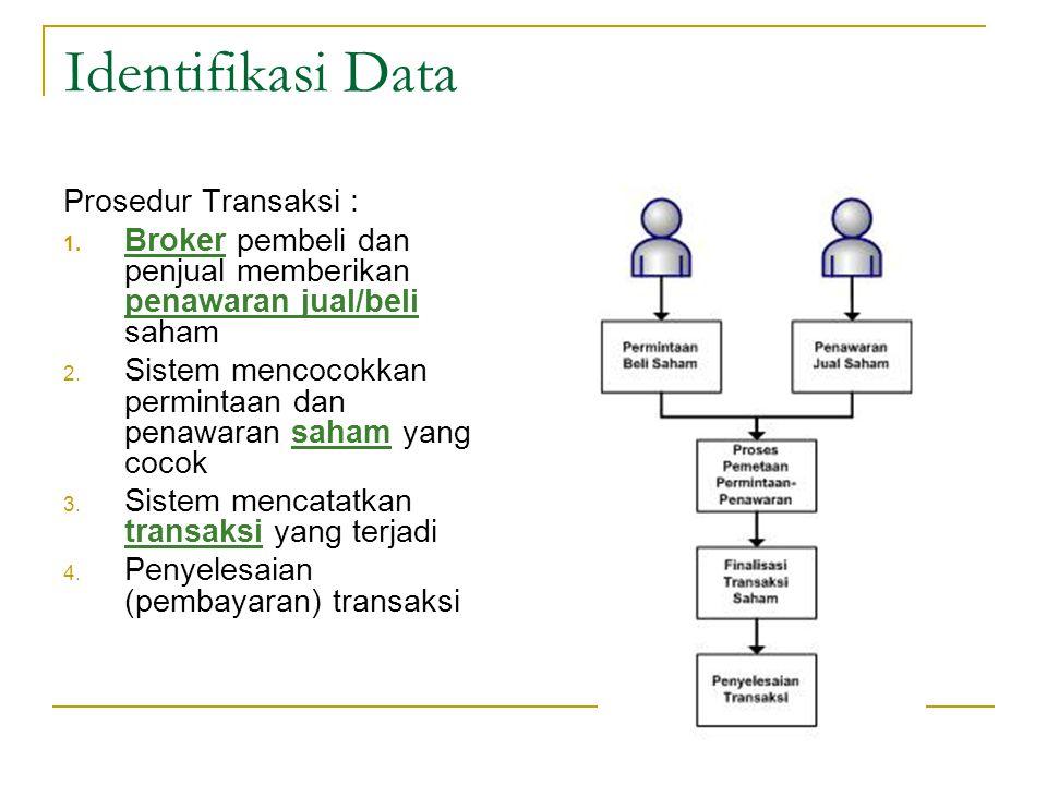 Identifikasi Data Prosedur Transaksi :