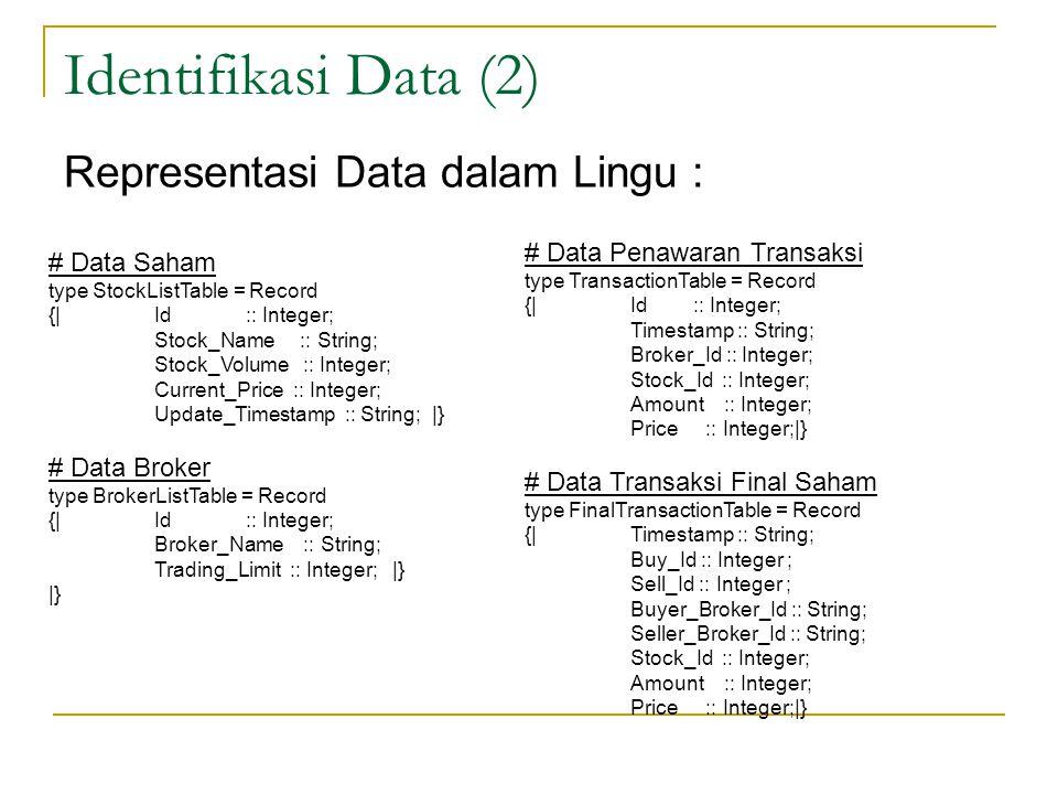 Identifikasi Data (2) Representasi Data dalam Lingu :