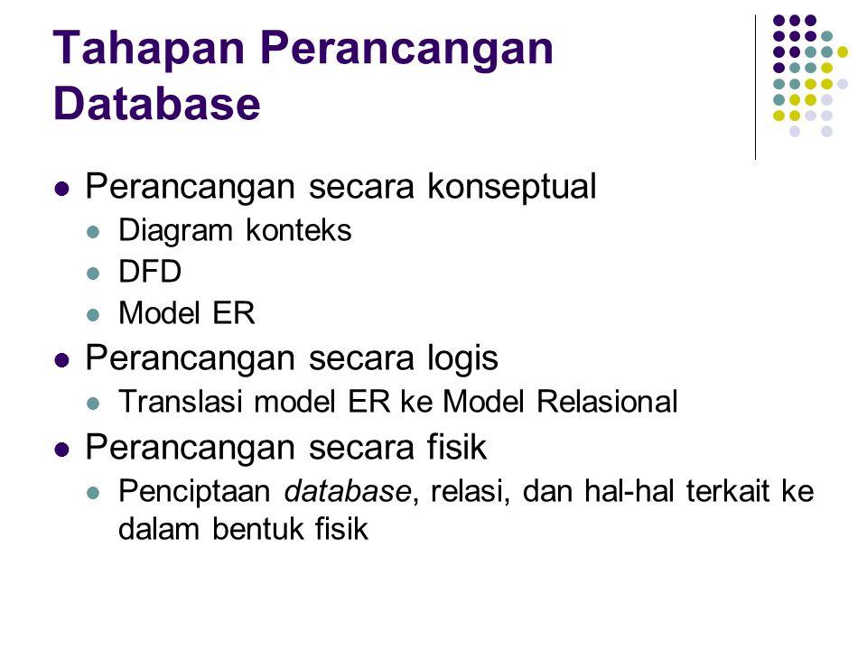 Tahapan Perancangan Database