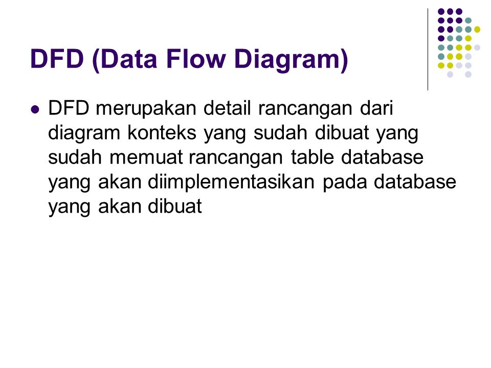 DFD (Data Flow Diagram)