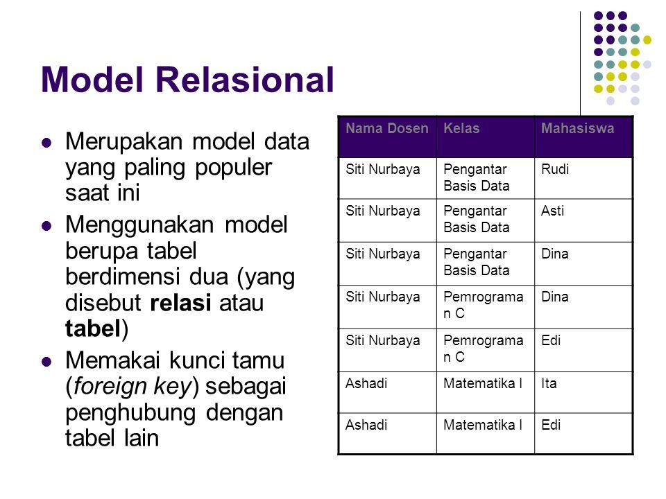 Model Relasional Merupakan model data yang paling populer saat ini