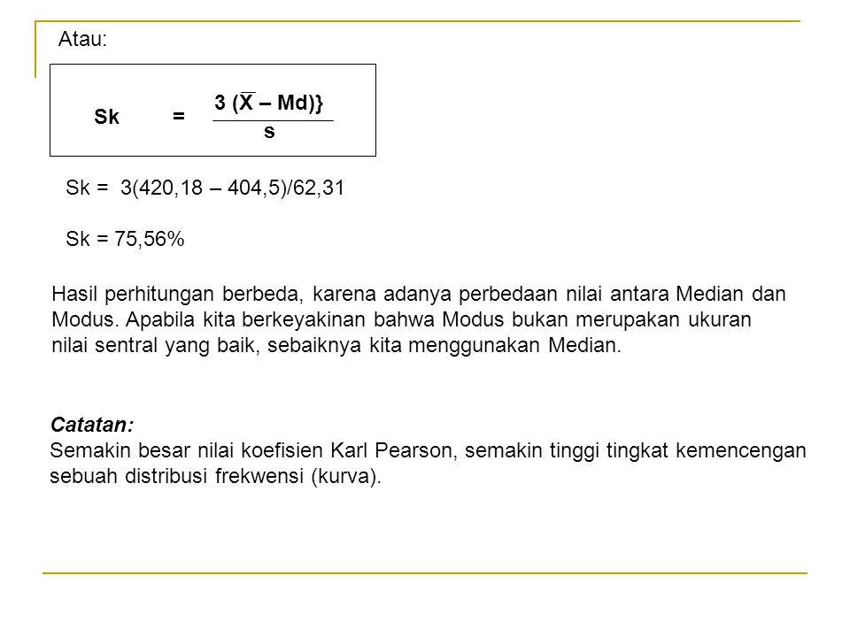 Atau: 3 (X – Md)} s. Sk = Sk = 3(420,18 – 404,5)/62,31. Sk = 75,56%
