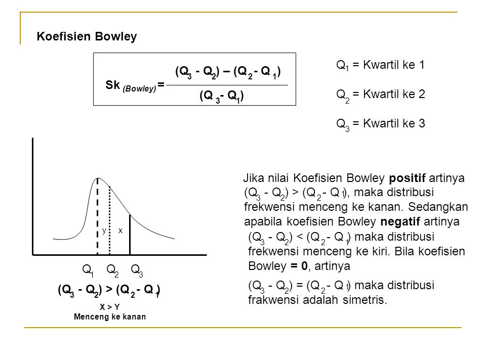 Jika nilai Koefisien Bowley positif artinya