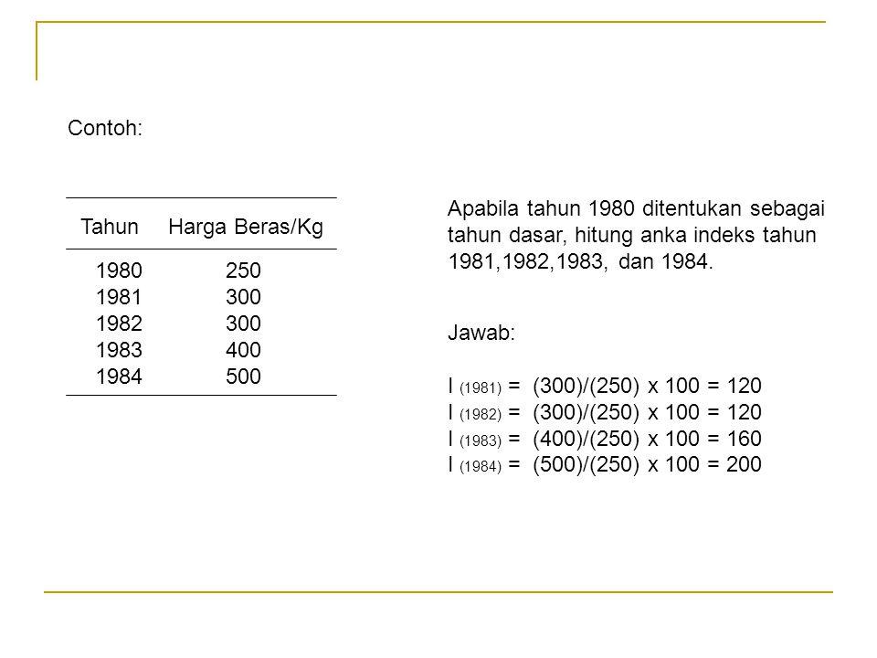 Contoh: Apabila tahun 1980 ditentukan sebagai tahun dasar, hitung anka indeks tahun 1981,1982,1983, dan 1984.