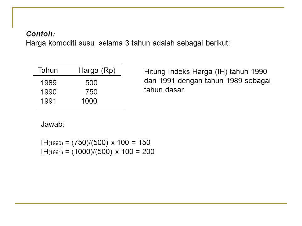 Contoh: Harga komoditi susu selama 3 tahun adalah sebagai berikut: Tahun Harga (Rp) 1989 500.