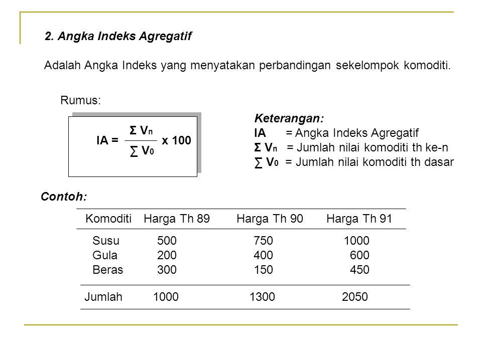 2. Angka Indeks Agregatif Adalah Angka Indeks yang menyatakan perbandingan sekelompok komoditi.